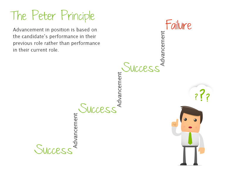 The Peter Principle image