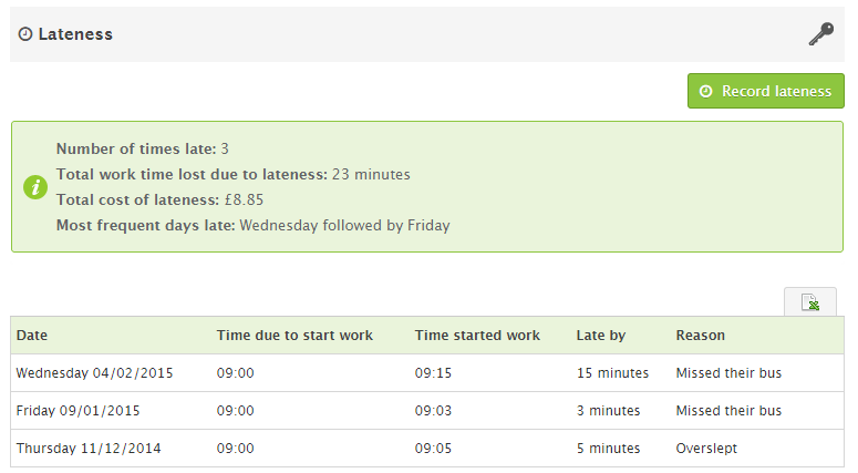 New Feature: Track Staff Lateness image