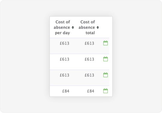 Image showing a screen that displays the cost of sick leave