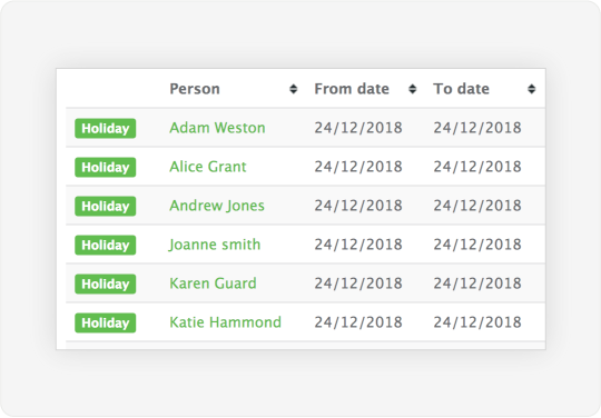 Image showing a screen that gives admins a report of who has taken holidays and when