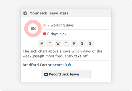 Image showing a screen that gives sick leave statistics for a particular employee